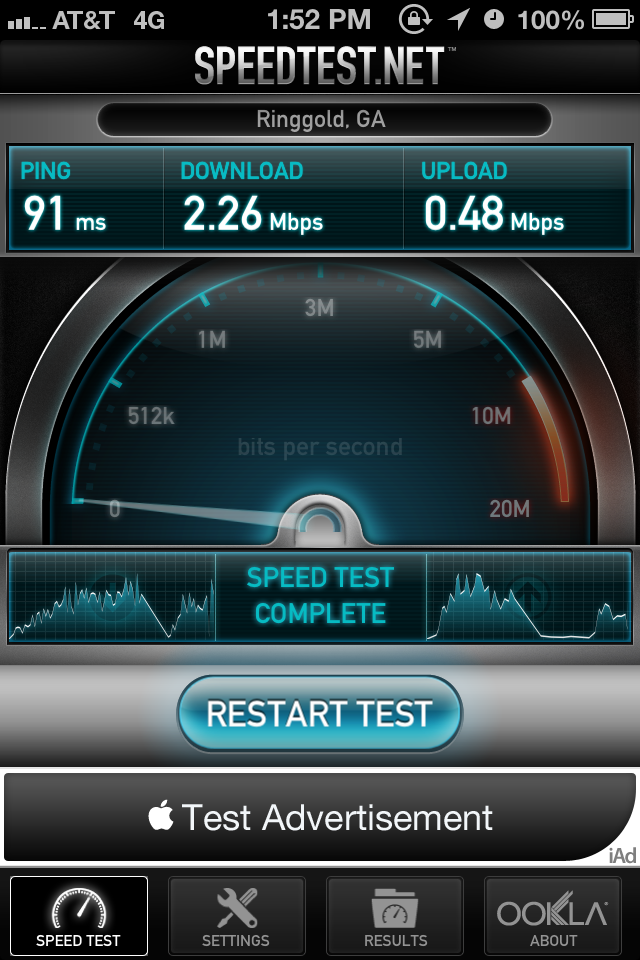 Speedtest showing 2.26mbps down and 0.48mbps up.