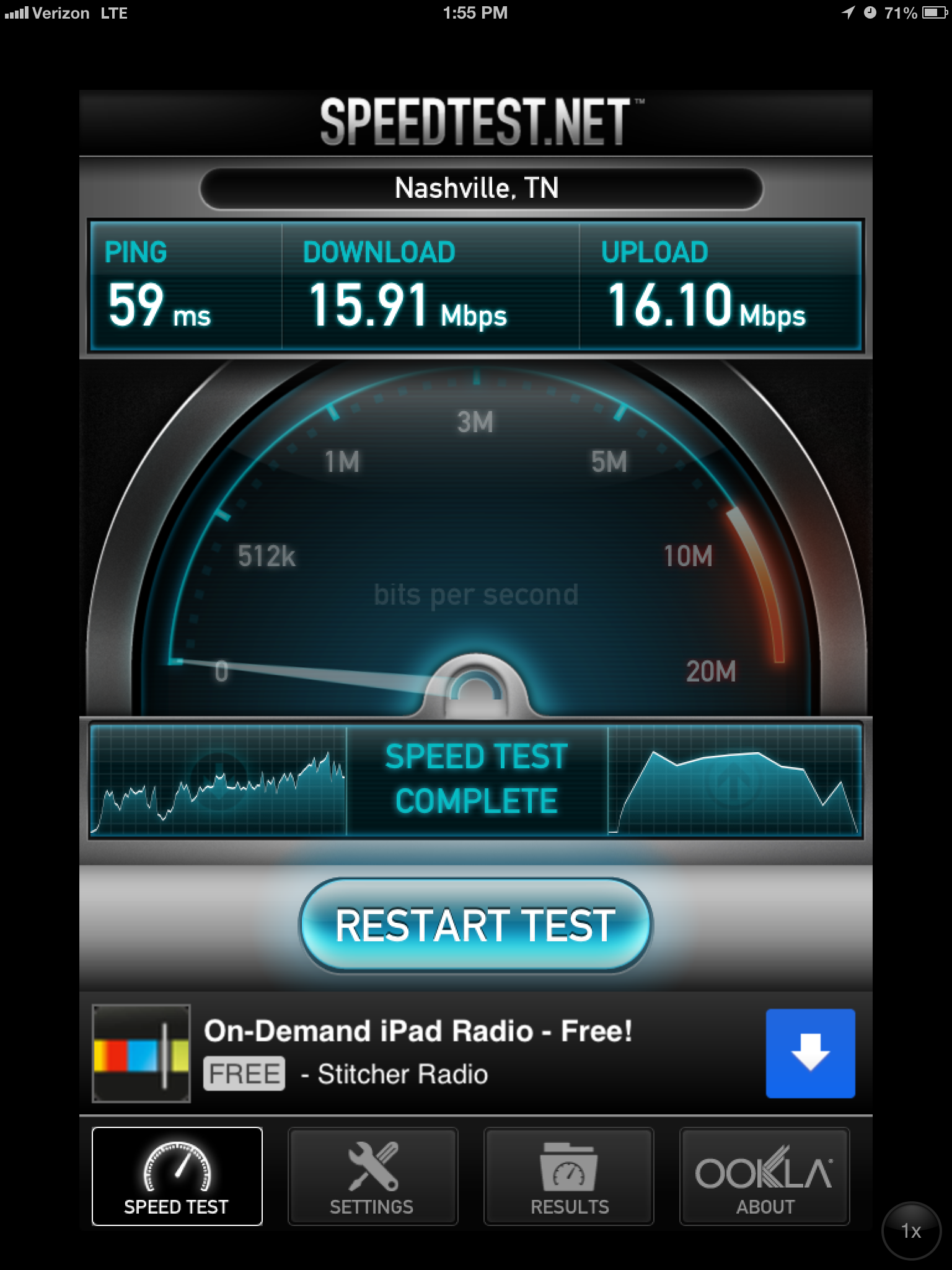 Speedtest on Verizon's LTE network showing 15.91mbps down and 16.10mbps up
